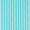 Palhinhas Azul Claro